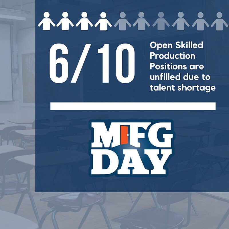 Happy MFGDAY2017 plungeintomachining CAMplete Solutions aims to facilitate the developmenthellip